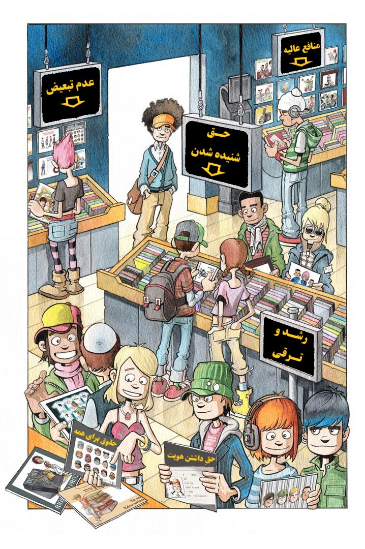 بخش چهل و چهارم (آخر) آشنایی با معاهده حقوق کودک: اقدامات اجرایی