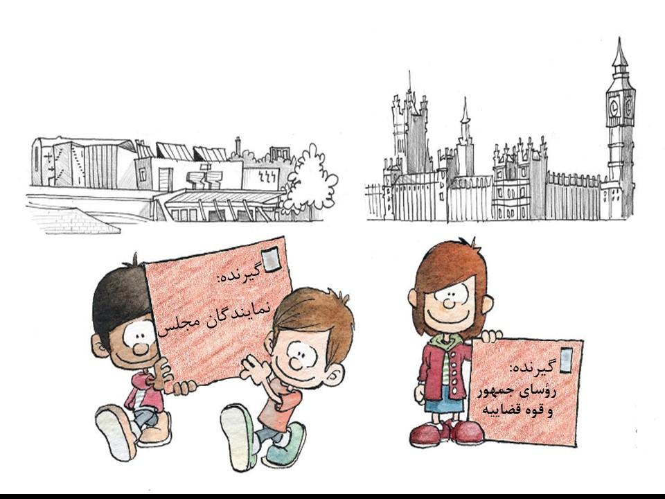 بخش پنجم آشنایی با معاهده حقوق کودک: حمایت از حقوق